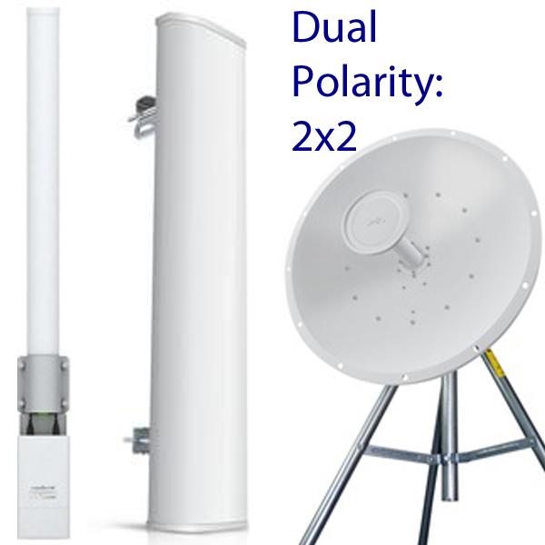 Antenas de polaridad dual: estos son tres ejemplos de antenas de polaridad dual. Todas las antenas en nuestra tienda que tienen escrito 2x2 en el titulo son antenas de polaridad dual.