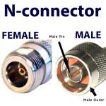 Cables y adaptores de conectores N