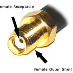 El conector SMA-hembra tiene hilos en el exterior y un enchufe