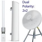 Antenas de tipo profesional: polaridad dual para proveedores de servicios de internet inalambrico y grandes empresas, antenas de disco parabólicas, sectoriales, de malla y omnidireccionales. Optimizadas para alto tráfico, VOIP, IPTV