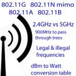 802.11n, 802.11g, 802.11b para conectarse a hotspots y/o usar un WiFi típico, utilice 2.4GHz. 5GHz es mucho menos congestionado, pero los hotspots de 5GHz son difíciles de conseguir. 5GHz es usado típicamente por profesionales como ISPs inalámbricas. El Wifi típico usado por hotspots, familiares y amigos es 2.4GHz. Tabla de conversión de dBm a Watt. Frecuencias legales e ilegales.