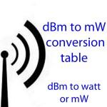La tabla de conversión de dBm a milivatios le indica lo que equivale un dBm especificado en milivatios o vatios