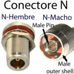 Conectore Tipo N