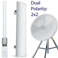 Antenas de doble polaridad y MIMO (antenas de calidad profesional)