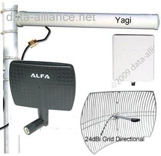 Directorio de los tipos de antenas direccionales con bastante información acerca de aplicaciones y cuando usar las diferentes clases para alcanzar su objetivo. Las antenas direccionales se enfocan en el haz para una mayor distancia. Al utilizar un haz más estrecho se reduce el ruido de la señal de otras señales.